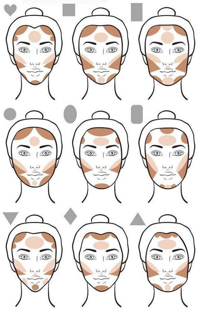 cool Самостоятельное контурирование лица — Пошаговая инструкция с фото