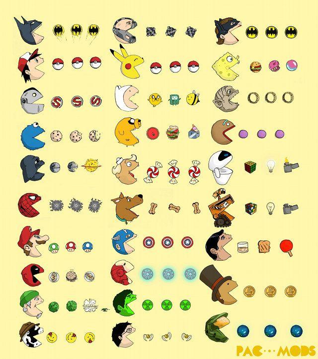 If other characters were Pac-Man, what would make them wakka wakka wakka?