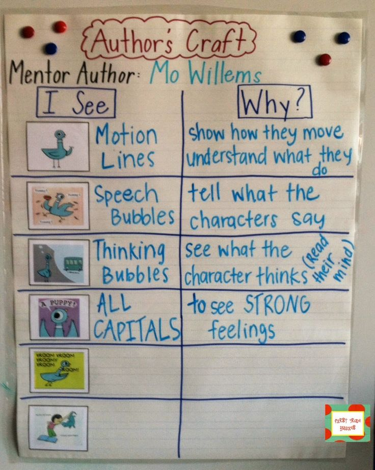mo willems author as writer study