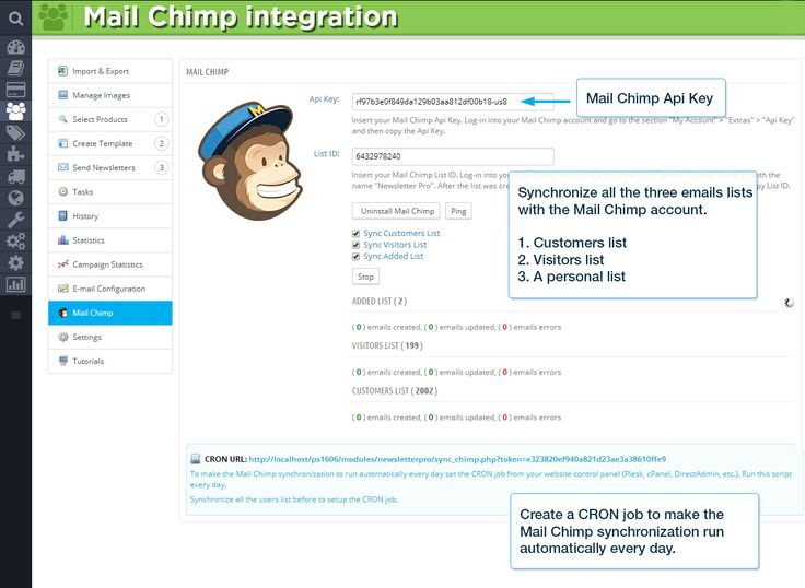 Mail Chimp integration  Mail Chimp Api Key. Synchronize all the three lists with the Mail Chimp account: Customers list. Visitors list. A personal list. Create a CRON job to make Mail Chimp synchronization run automatically every day.