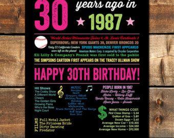 30e anniversaire Chalkboard 1987 affiche 30 par ChalkingItUpBoards