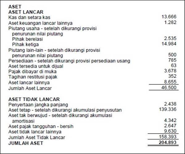 Akuntansi Perusahaan Jasa Keuangan Laporan Arus Kas Neraca