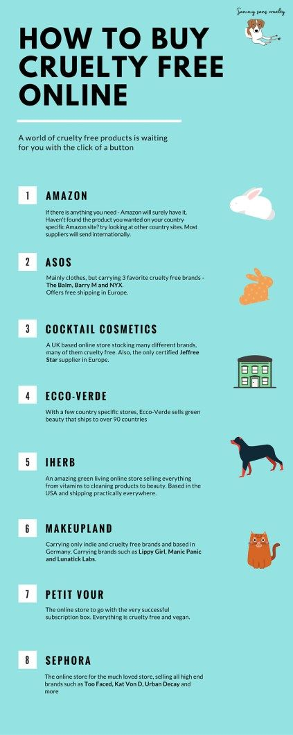 If you live and Europe and are wondering about the best online stores for cruelty free products and low shipping rates - download this infographic and find out - makeup products - http://amzn.to/2hcyKic