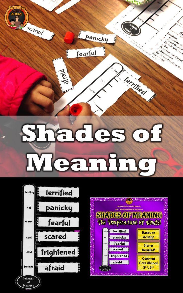 Shades of meaning, or word nuances, can be a difficult concept for children to understand.  Make it comprehensible with a visual of a thermometer!  Words can have temperatures of intensity of meaning.  This resource includes a story that puts the words in context.  Students choose a word from similar definition words to arrange by nuance and use.  Come check out this resource!