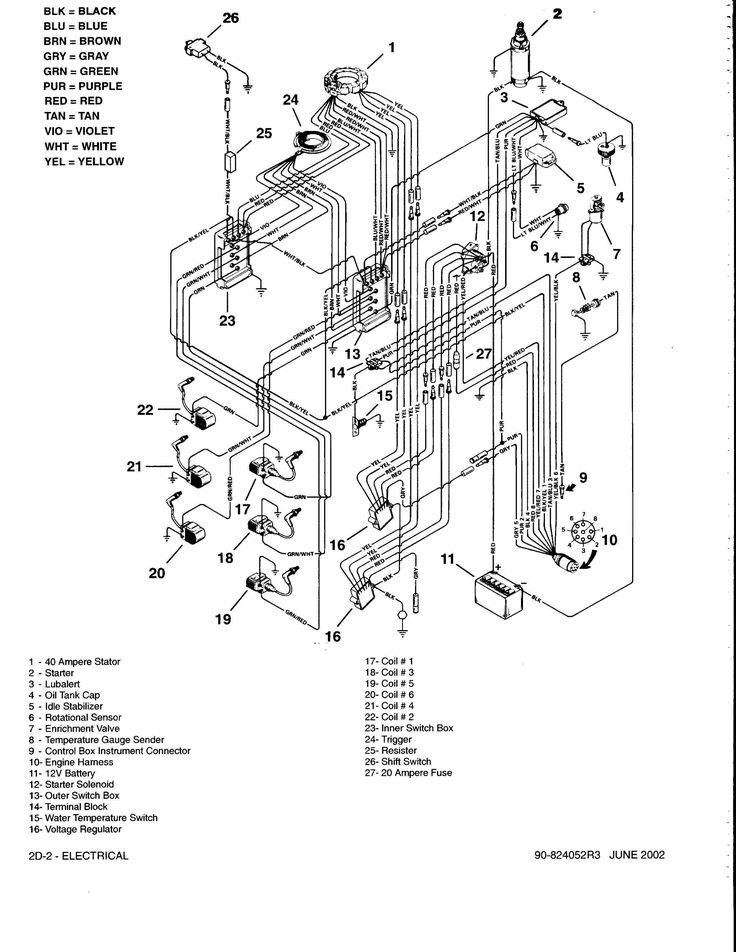 New Control Wiring Diagram Definition #diagram #