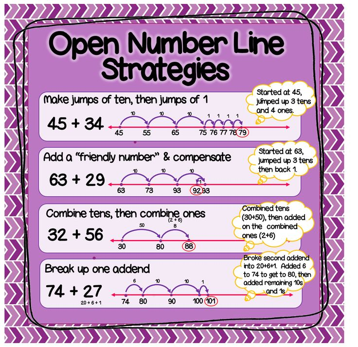 Classroom Freebies Too: Open Number Line Practice                                                                                                                                                                                 More