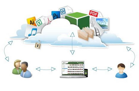 20 Extremely Easy to Use Online File Sharing Tools and Websites - Quertime