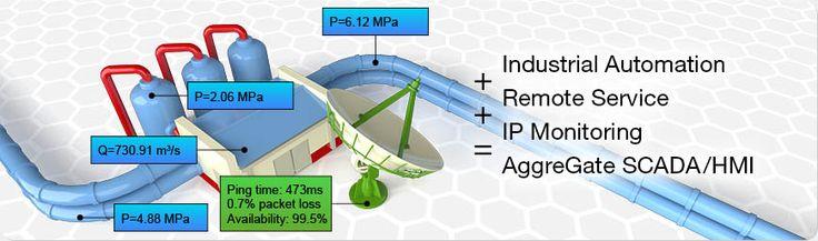 AggreGate SCADA/HMI:  #Industrial_Automation + #Remote_Service + #IP_Monitoring
