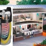 Découvrez des solutions avant-gardistes qui permettent de satisfaire les besoins en eau chaude sanitaire et chauffage d'appoint, sans chaudière ni radiateur.