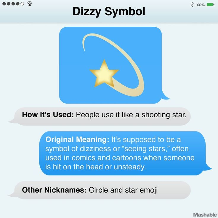 Dizzy Symbol emoji
