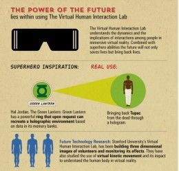 Will Technology Create Real Superheroes and Supervillains?