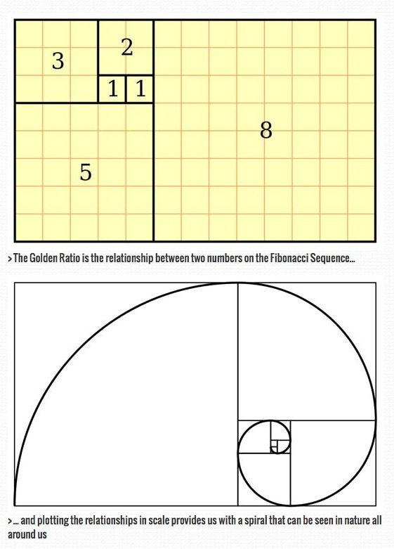 The Golden Ratio: a designer's guide.  The Golden Ratio is a beautifully simple piece of mathematical theory that can help make your designs feel well proportioned and pleasing on the eye. We explain how to use it.