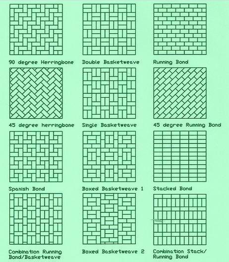 tile om brick detail - Google Search