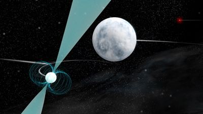 "Astronomers have discovered the first pulsar (PSR J0337+1715) with two stars circling it. By watching the three objects orbit one another, observers will soon be able to perform the best-ever test of the ""strong equivalence principle"", which is a key prediction of Albert Einstein's general theory of relativity. #astrophysics"