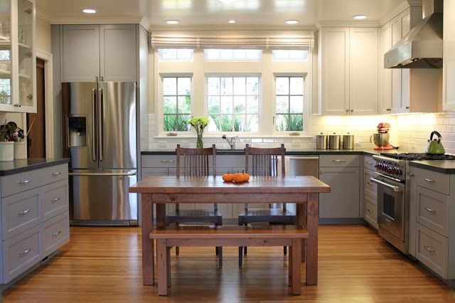 Two tone cabinets - white upper cabinets, gray lower cabinets, black countertop, wood flooring. is this our future kitchen?