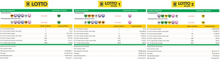 View the Latest South African Lotto, Lotto Plus 1 & Lotto Plus 2 Results | 26 August 2017  https://www.playcasino.co.za/latest-south-african-lotto-and-lottoplus-results.html  #SouthAfricanLottoResults #SouthAfricanLottoplus1Results #SouthAfricanLottoplus2Results