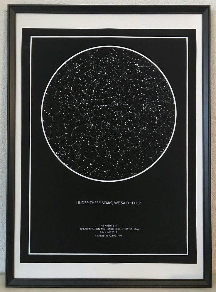 The Night Sky Why It Makes The Perfect Gift Just Kate Night Skies Boyfriend Gifts Anniversary Ideas For Him