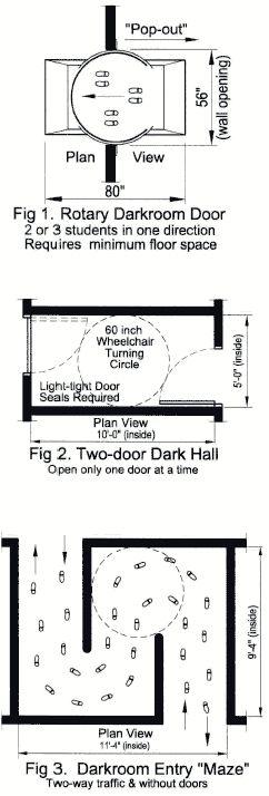 darkroom entrances