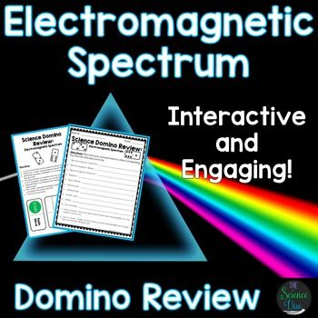 electromagnetic spectrum sum Sunlight spectra alexandre da costa electromagnetic radiation can present different types of wavelengths or frequencies that are since the photons generated by the sun are responsible for its spectrum, its spectrum will be a sum of al phenomena associated to the production of light since.