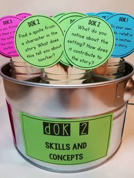 Editable Depth Of Knowledge Sticks and Poster {Narrative}