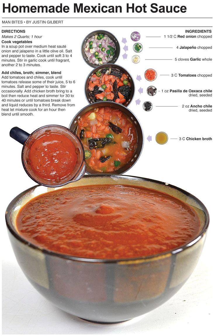 esto es una salsa casera mexicana caliente. es hecho por usando el frijol diferente, especias, y salsas. está realmente caliente. no me gusta comer la salsa caliente.                                                                                                                                                                                 Más