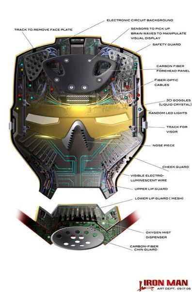 ironmanactionfigure: Iron man Suit Blueprints