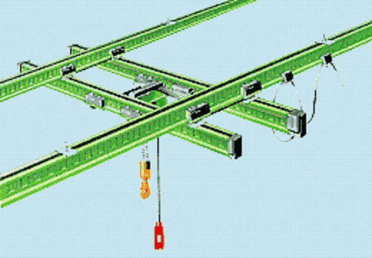 Μικρή Γερανογέφυρα τύπου compact - Μικρή Γερανογέφυρα τύπου compact - Γερανογέφυρες