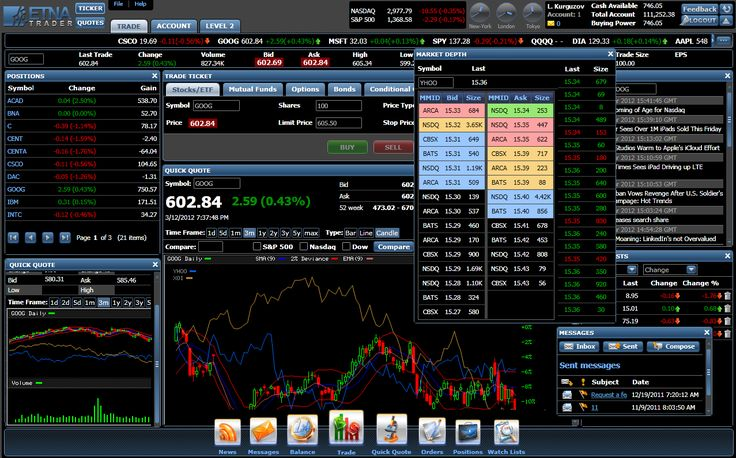 Forex Platforms 8 Mt4 Trading Platform Types From Xm Com
