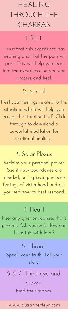 Click through for a powerful free meditation for emotional healing. Discover how to heal through the chakras. Spiritual seekers looking to heal depression, anxiety, grief and more will benefit from this inspirational healing tool for peace, happiness and joy.