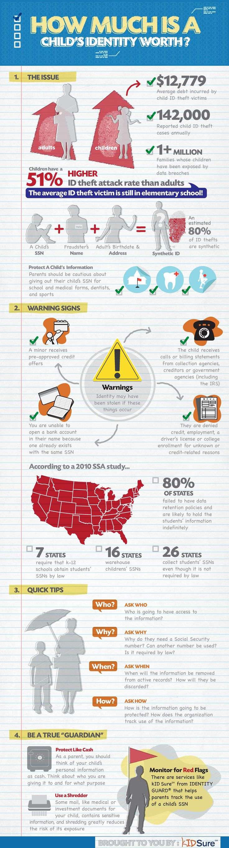 Child ID Theft InfoGraphic and a post to keep their passwords safe online.