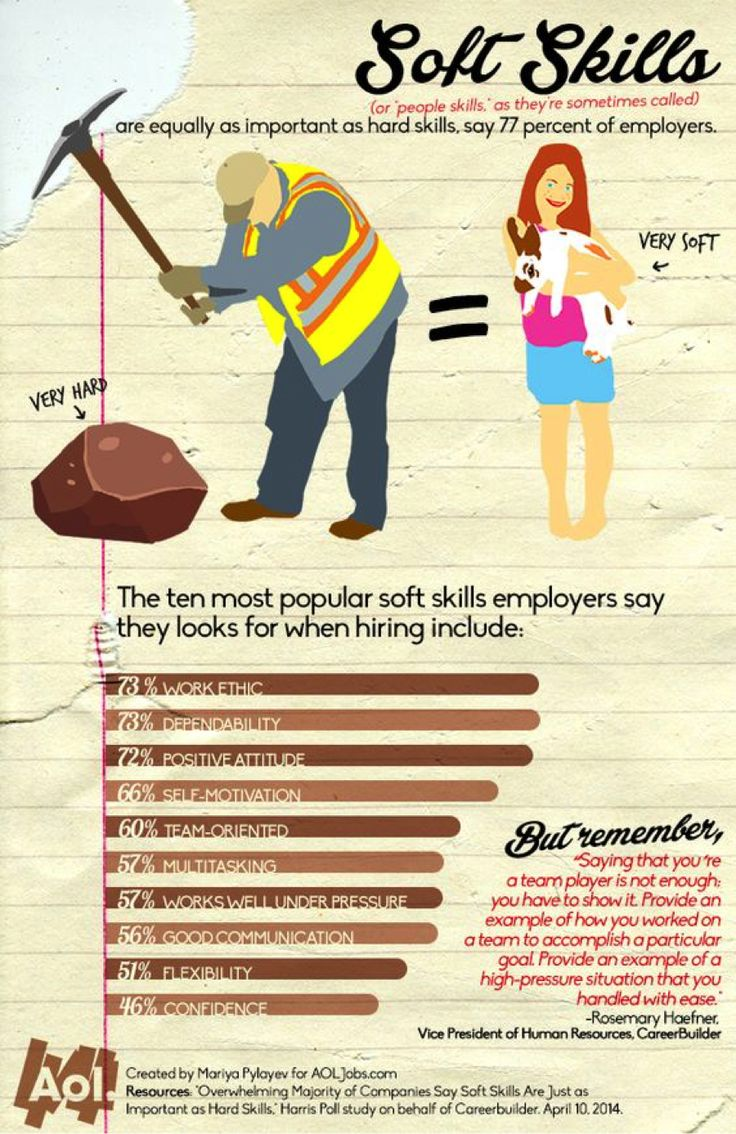 Top Skills For Resume 56 Best Skills To Pay The Bills Images On Pinterest  Job Search .