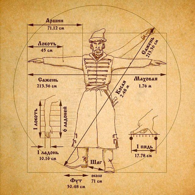 Древние единицы измерений