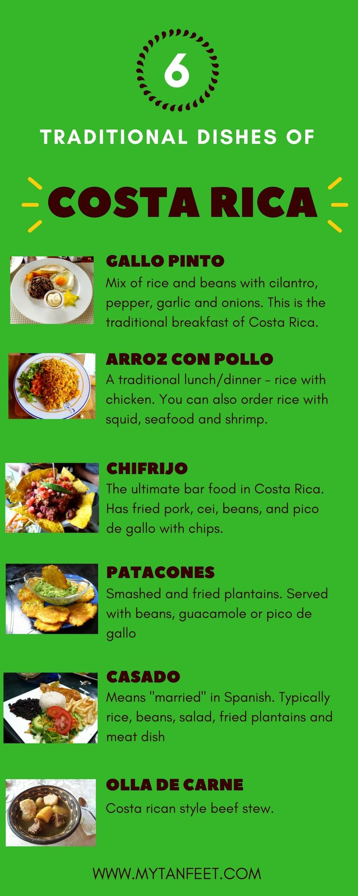 6 traditional dishes of Costa Rica: what to eat in Costa Rica. Click through to read more: http://mytanfeet.com/costa-rican-food/what-to-eat-in-costa-rica/    Costa Rica | Costa Rican food | Costa Rica travel tips | Costa Rica travel blog