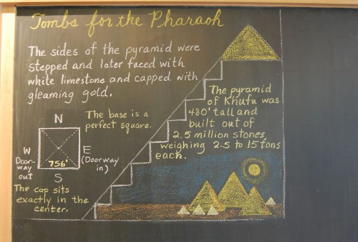 Waldorf ~ 5th grade ~ Ancient Egypt ~ Tombs for the Pharaoh ~ chalkboard drawing