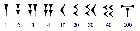 And these are numbers in Old Persian: http://www.seansgallery.com/pages/h_alphabets.htm