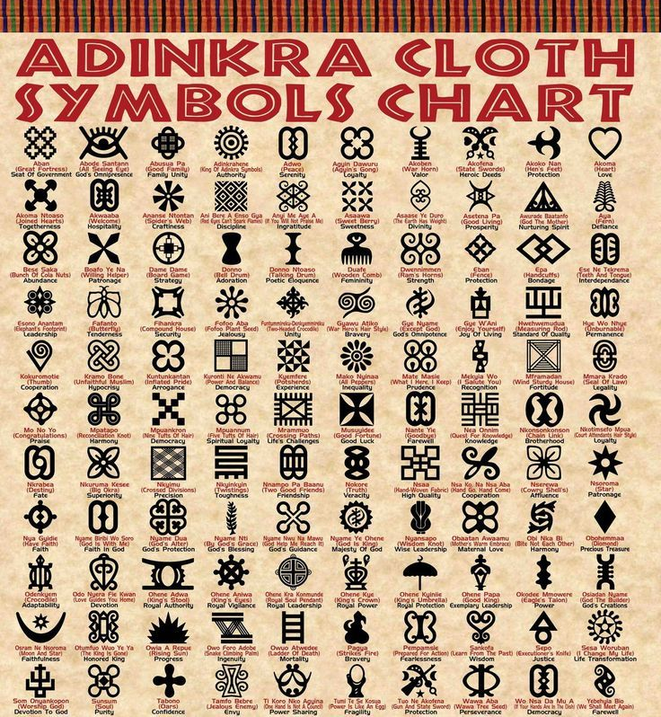 80 Best Adinkra Cloth Ghana Images On Pinterest African Art