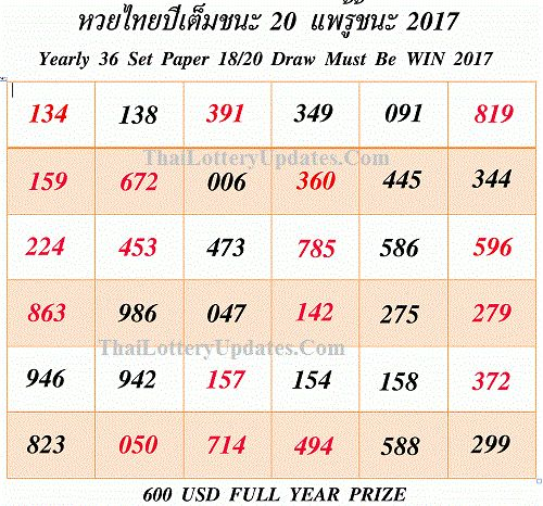 Thai Lottery 3 Digits Set Papers and 3 Numbers Set Paper for 17-01-2018. Here this is the very informative tips that are about the 3 Digits VIP Sets and Papers for today draw.