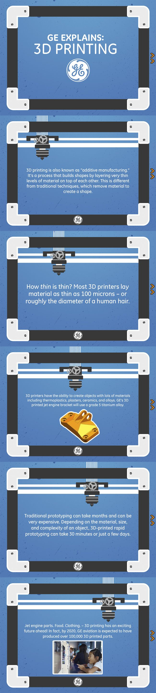 25 best ideas about printing process on pinterest 3d printing process