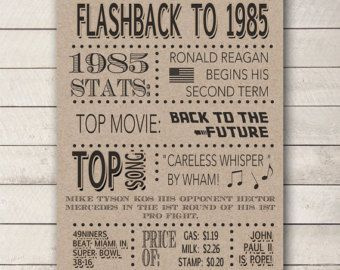 30th birthday 1986 poster Flashback to 1986 by WhitetailDesigns