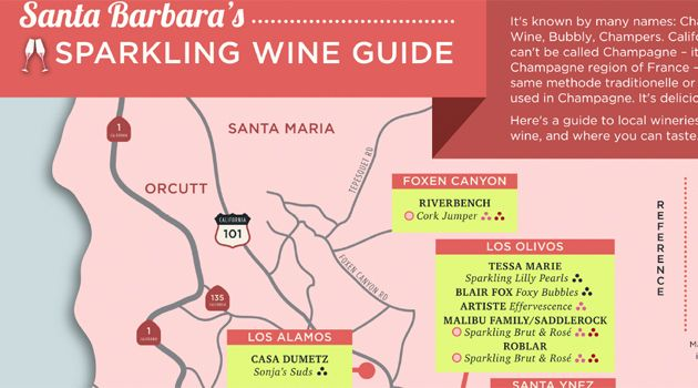 A handy guide to Santa Barbara County's sparkling wine producers, as well as the locations where you can taste them.