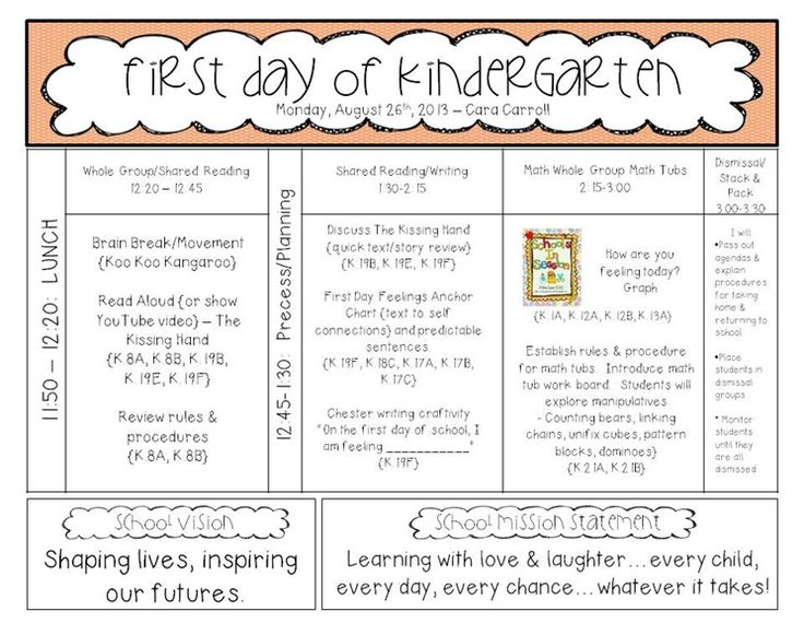 17 best ideas about first grade schedule on pinterest