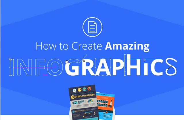 If you're interested in learning how you can create an amazing infographic for your website, check out the infographic below that walks you through how to ideate, write, and design your own incredible infographic.
