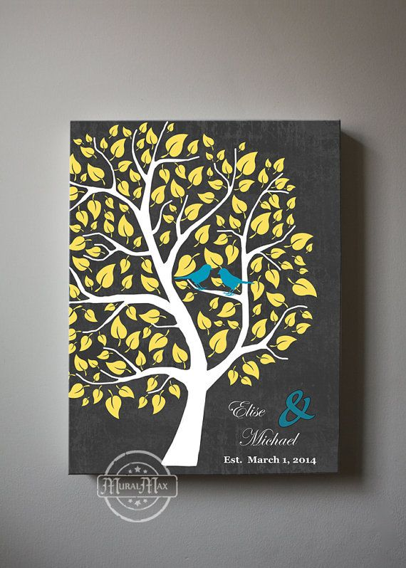 Family Tree With Birds Personalized Family Name Sign