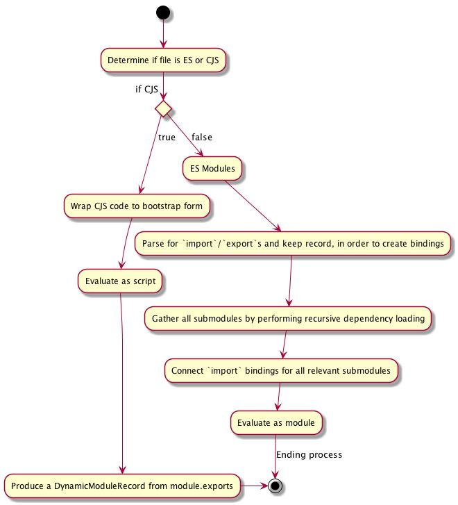 20 best Scala images on Pinterest Math, Mathematics and Coding - parse resume definition