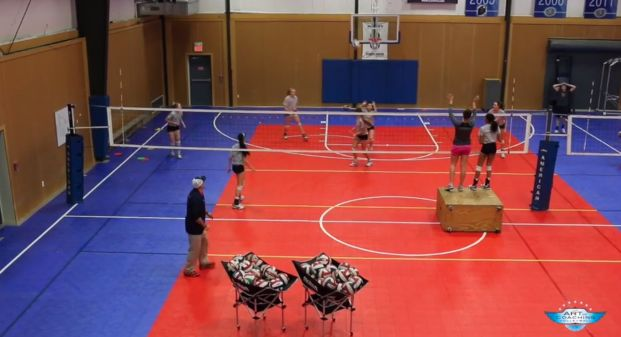 Cover Your Hitter Drill | Score a point by getting a kill off the block (blockers put it out the side opposing or back), or, picking up the block via coverage, and setting up an attack. Score 3.
