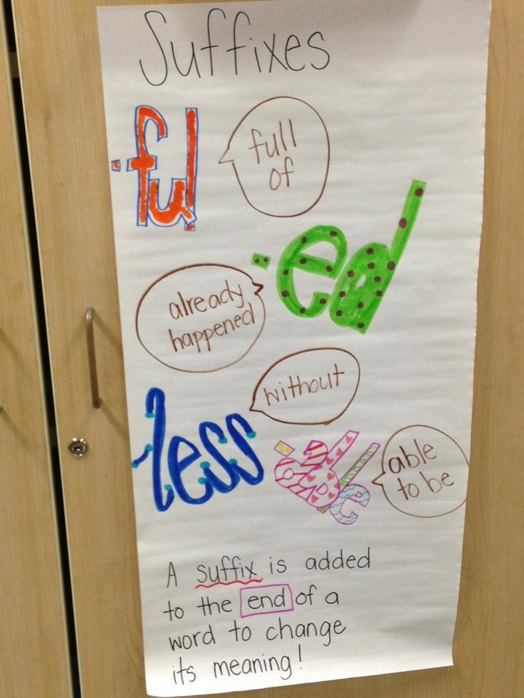 Classroom Craft Idea ~ Suffix anchor chart a peek inside my classroom