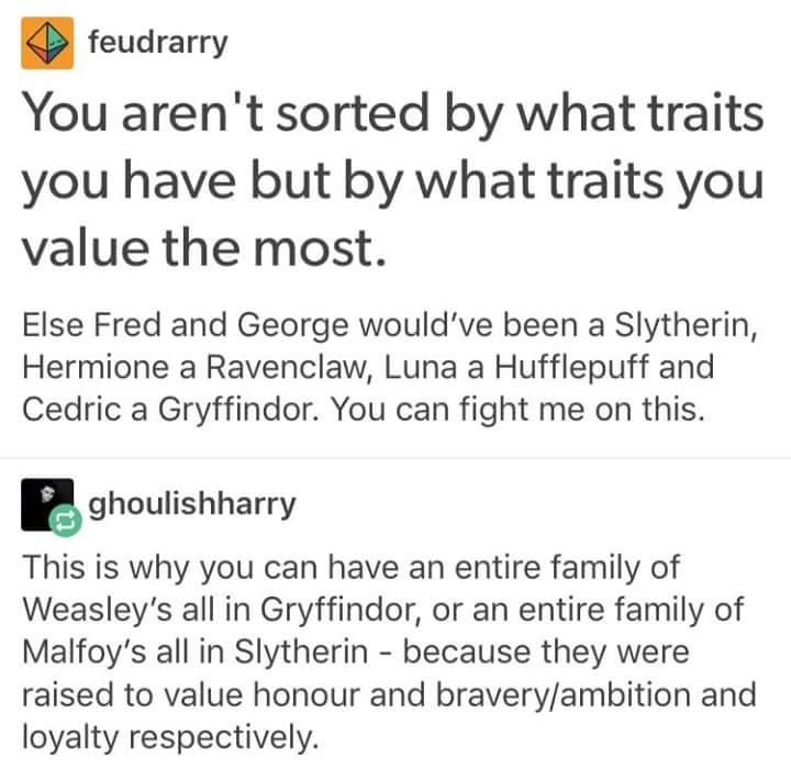 I agree with the rest of these but Fred and George are too pure for slytherin