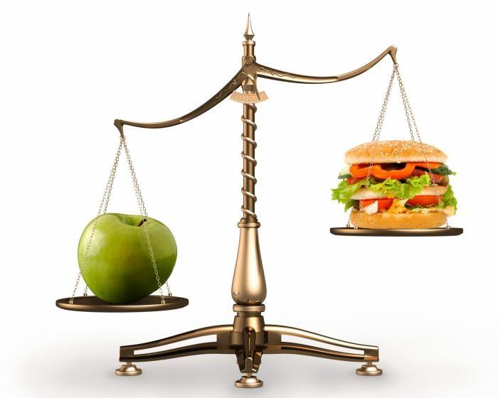 Subject : Balance and Unbalance