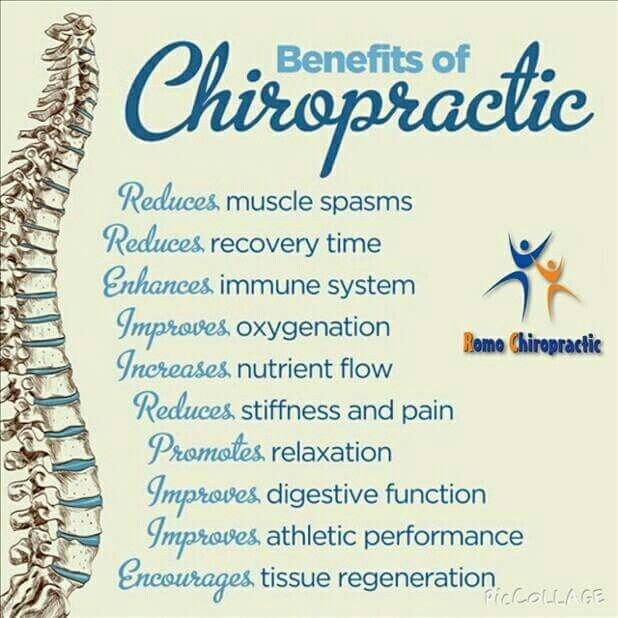 Benefits of Chiropractic, acupuncture and massage too. #backinmotion.us