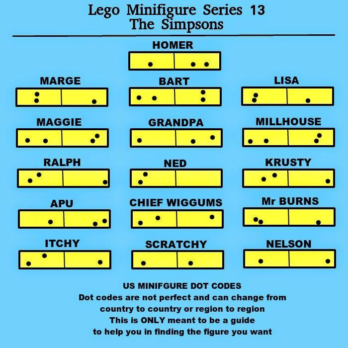 LEGO Simpsons Minifigures | Lego Minifigures Simpsons Dot ...